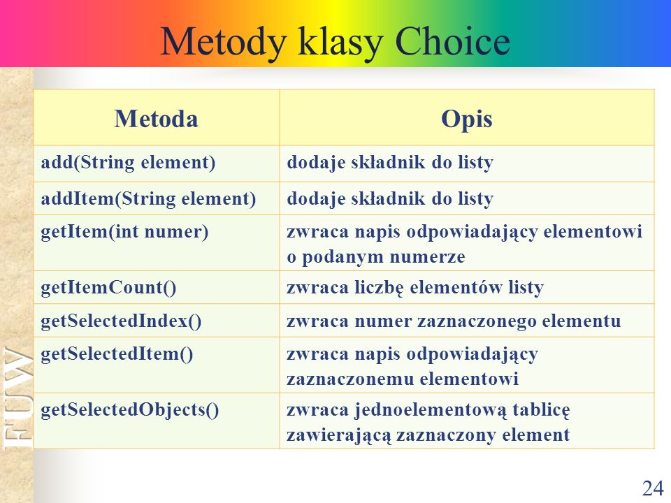 Metody klasy Choice Metoda Opis add(String element)