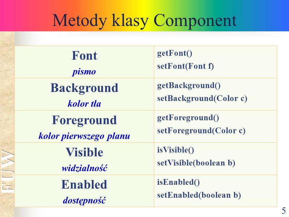 Metody klasy Component