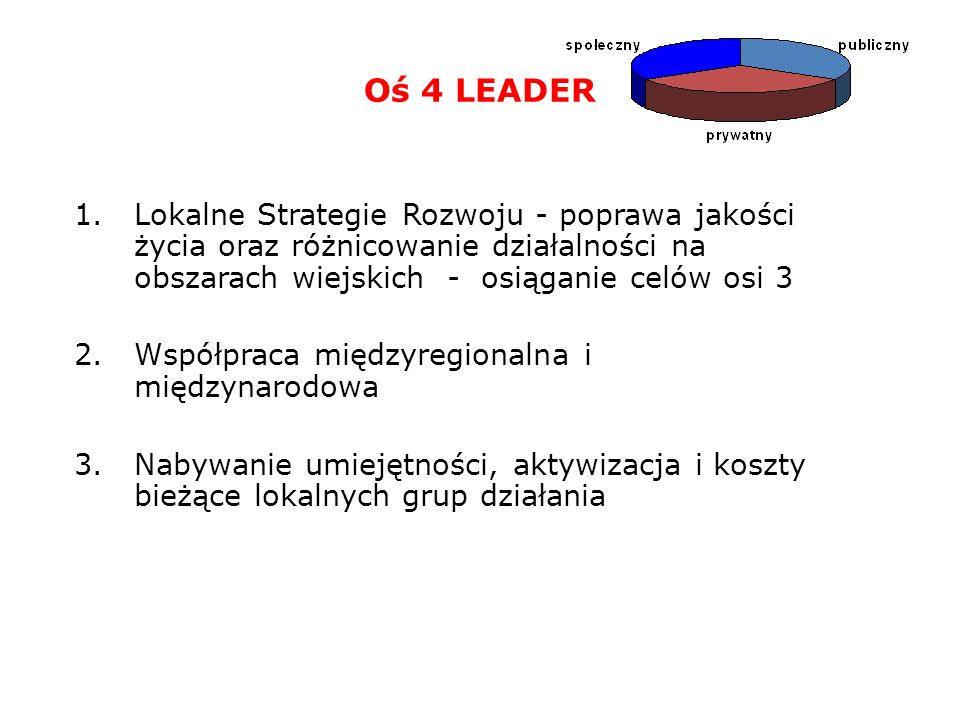Oś 4 LEADER Lokalne Strategie Rozwoju - poprawa jakości życia oraz różnicowanie działalności na obszarach wiejskich - osiąganie celów osi 3.