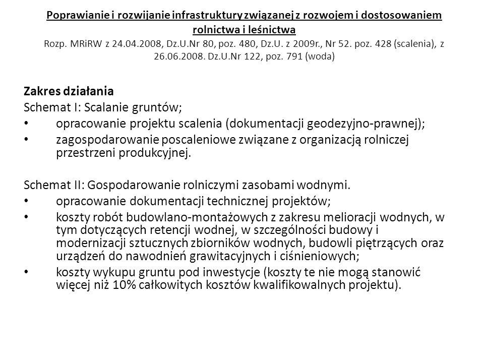 Schemat I: Scalanie gruntów;