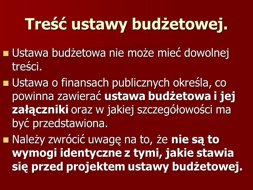 Treść ustawy budżetowej.