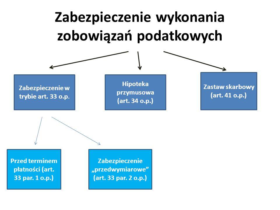 Zabezpieczenie wykonania zobowiązań podatkowych