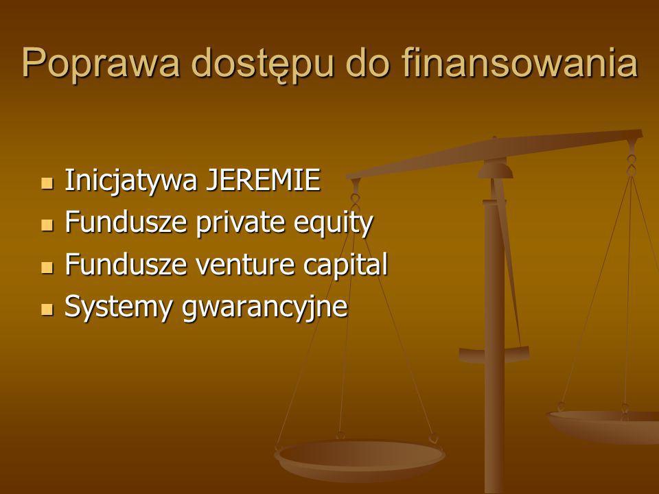 Poprawa dostępu do finansowania