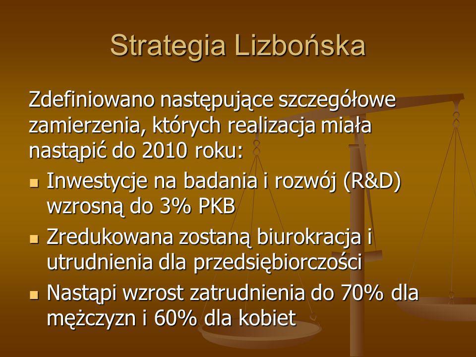 Strategia Lizbońska Zdefiniowano następujące szczegółowe zamierzenia, których realizacja miała nastąpić do 2010 roku: