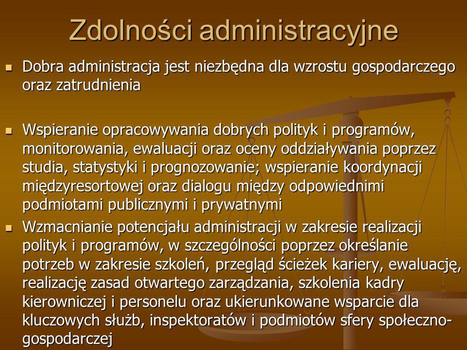 Zdolności administracyjne