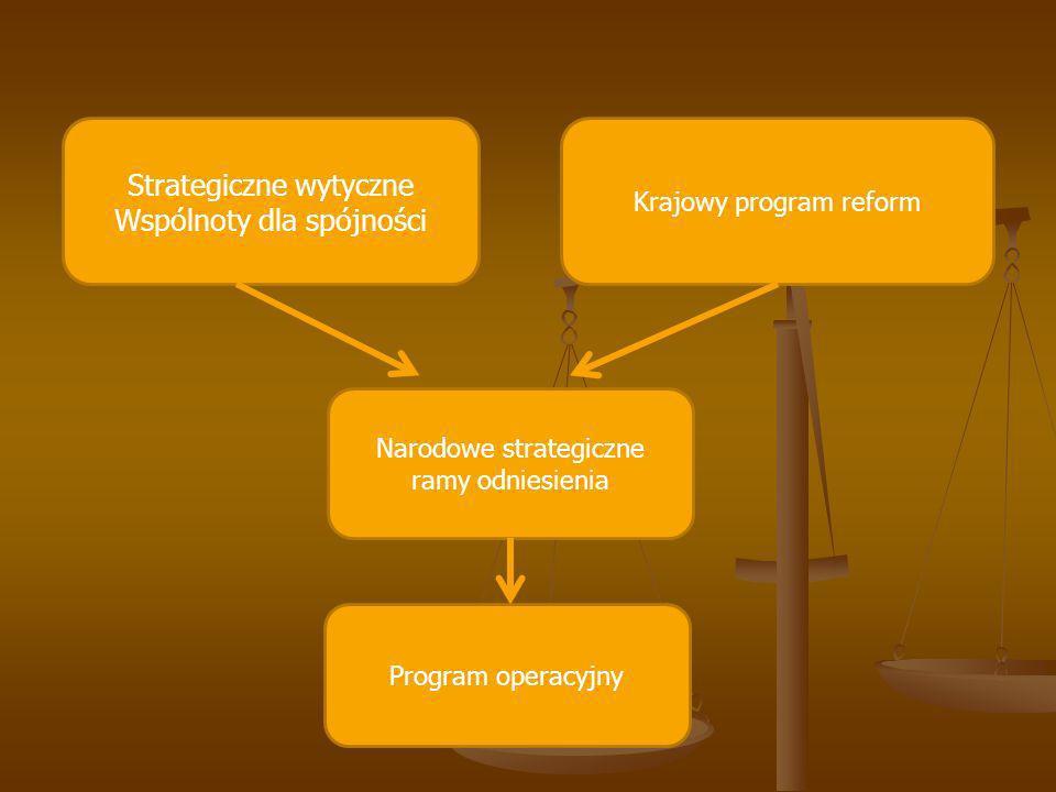 Strategiczne wytyczne Wspólnoty dla spójności