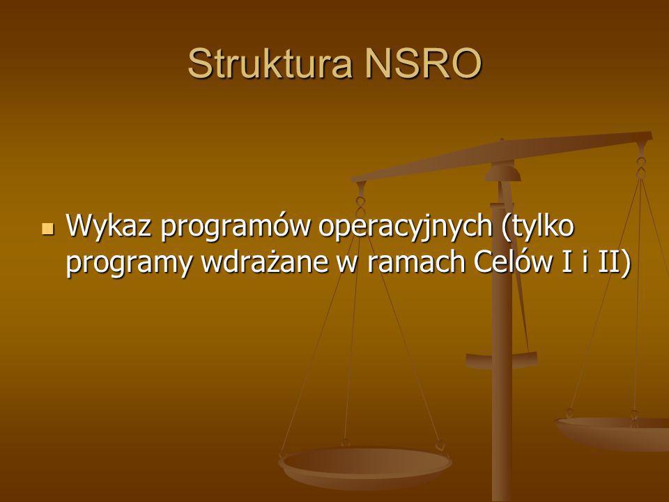 Struktura NSRO Wykaz programów operacyjnych (tylko programy wdrażane w ramach Celów I i II)
