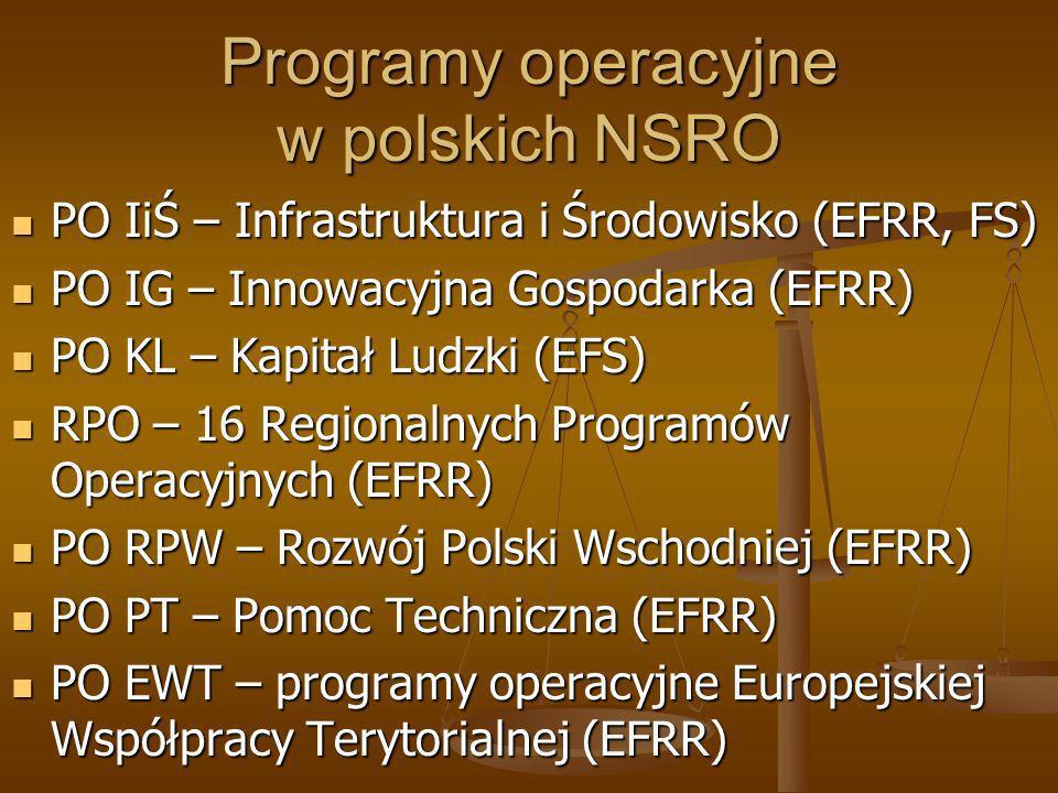 Programy operacyjne w polskich NSRO