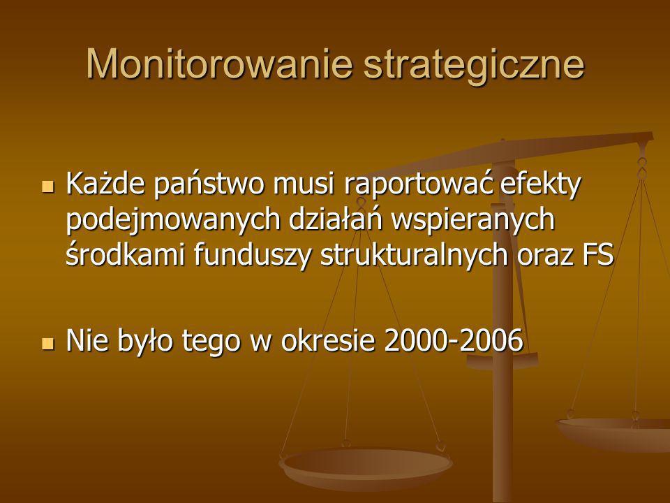 Monitorowanie strategiczne