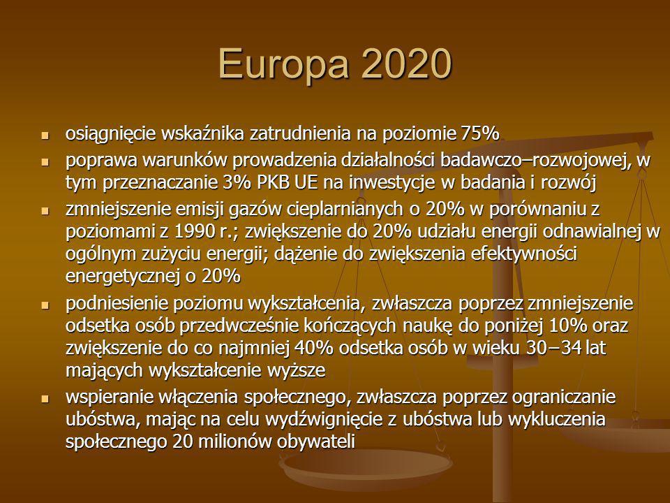 Europa 2020 osiągnięcie wskaźnika zatrudnienia na poziomie 75%