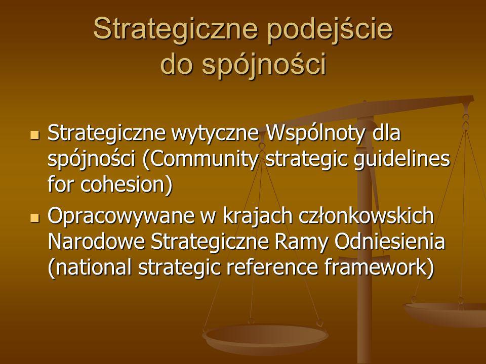 Strategiczne podejście do spójności