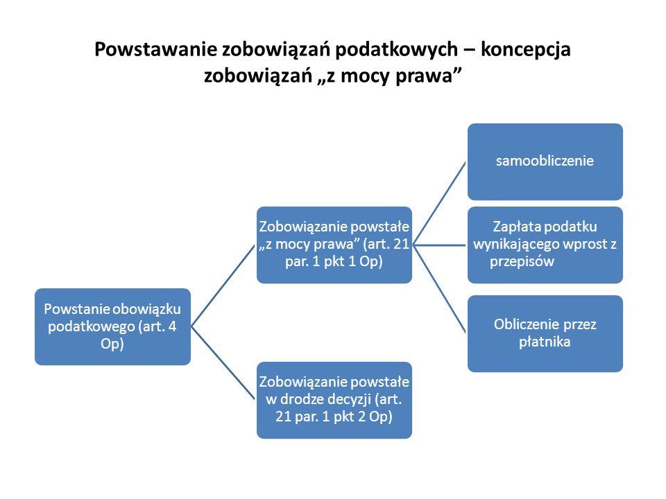 """Powstawanie zobowiązań podatkowych – koncepcja zobowiązań """"z mocy prawa"""
