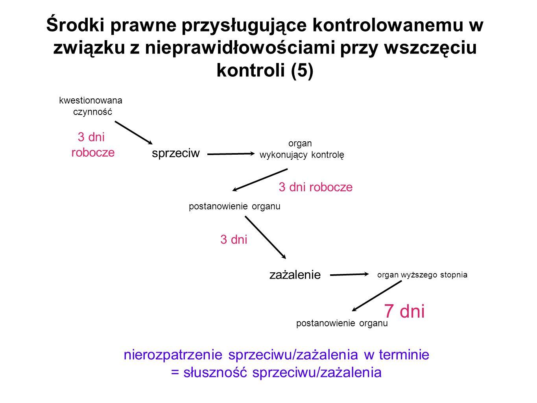 Środki prawne przysługujące kontrolowanemu w związku z nieprawidłowościami przy wszczęciu kontroli (5)