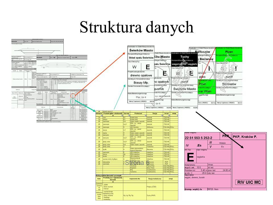 Struktura danych