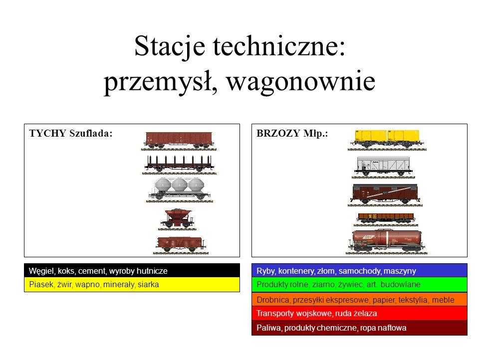 Stacje techniczne: przemysł, wagonownie