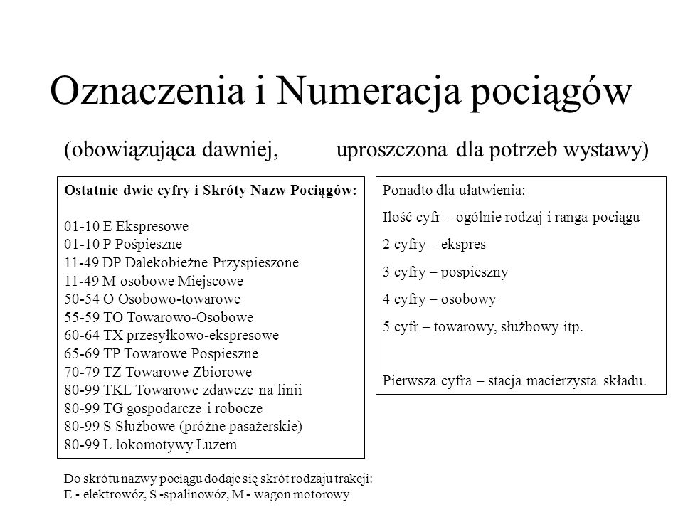 Oznaczenia i Numeracja pociągów