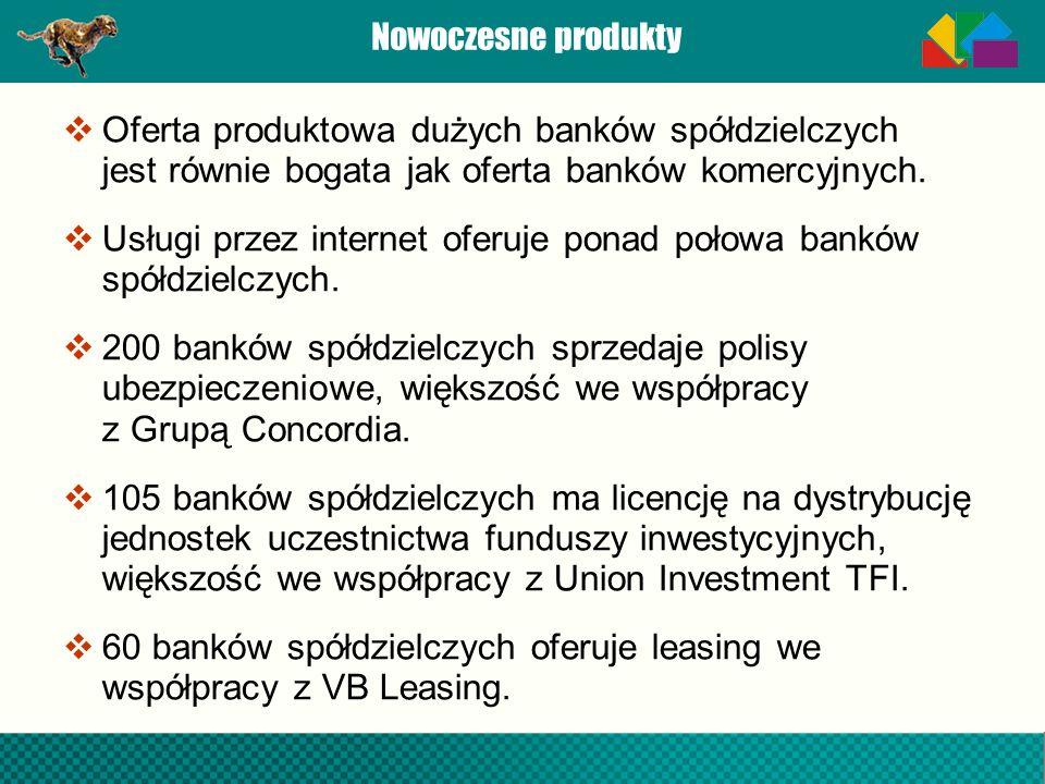 Usługi przez internet oferuje ponad połowa banków spółdzielczych.