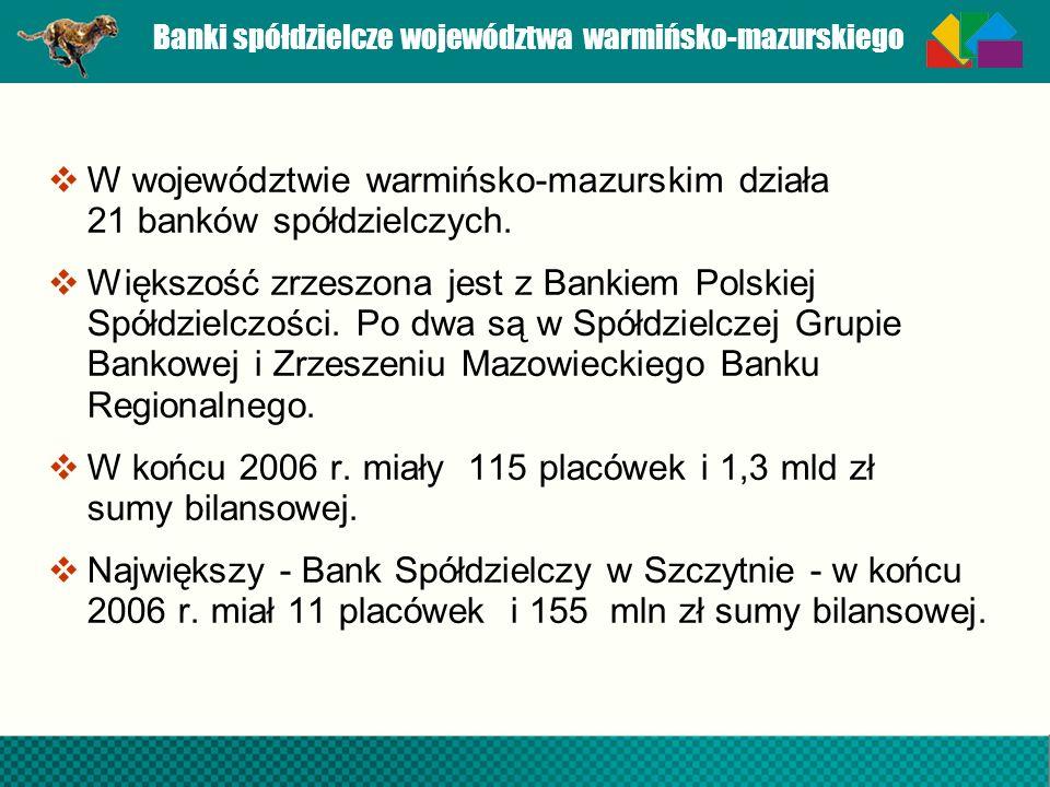 Banki spółdzielcze województwa warmińsko-mazurskiego