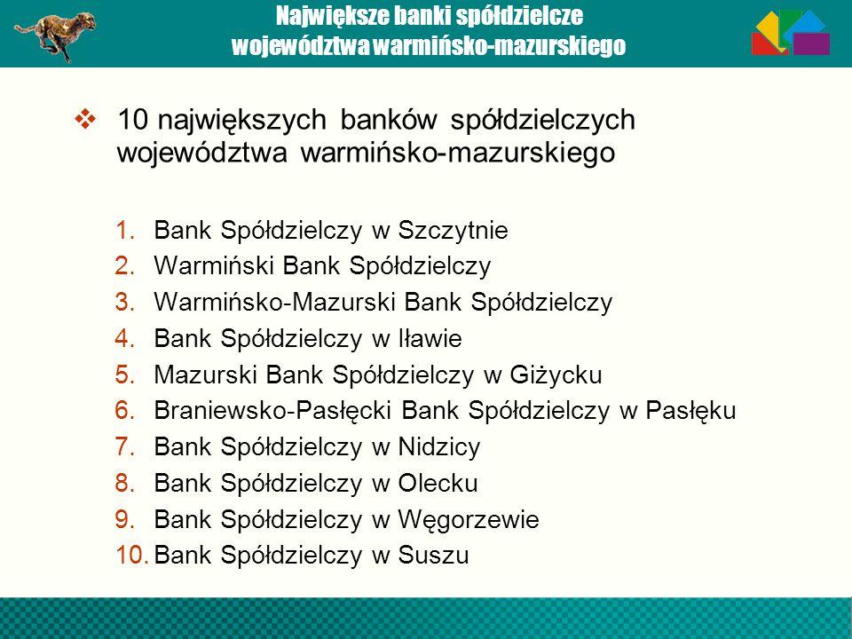Największe banki spółdzielcze województwa warmińsko-mazurskiego