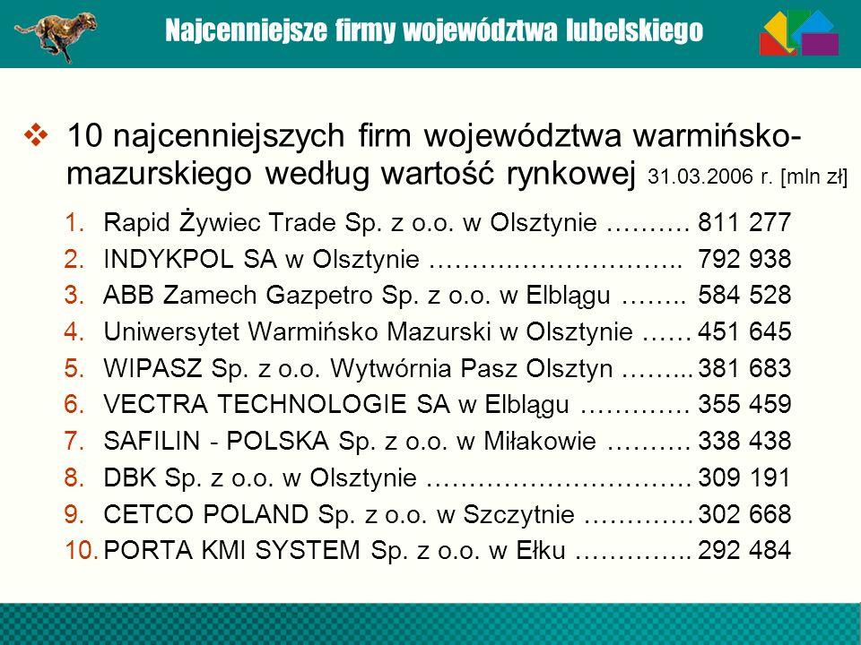 Najcenniejsze firmy województwa lubelskiego