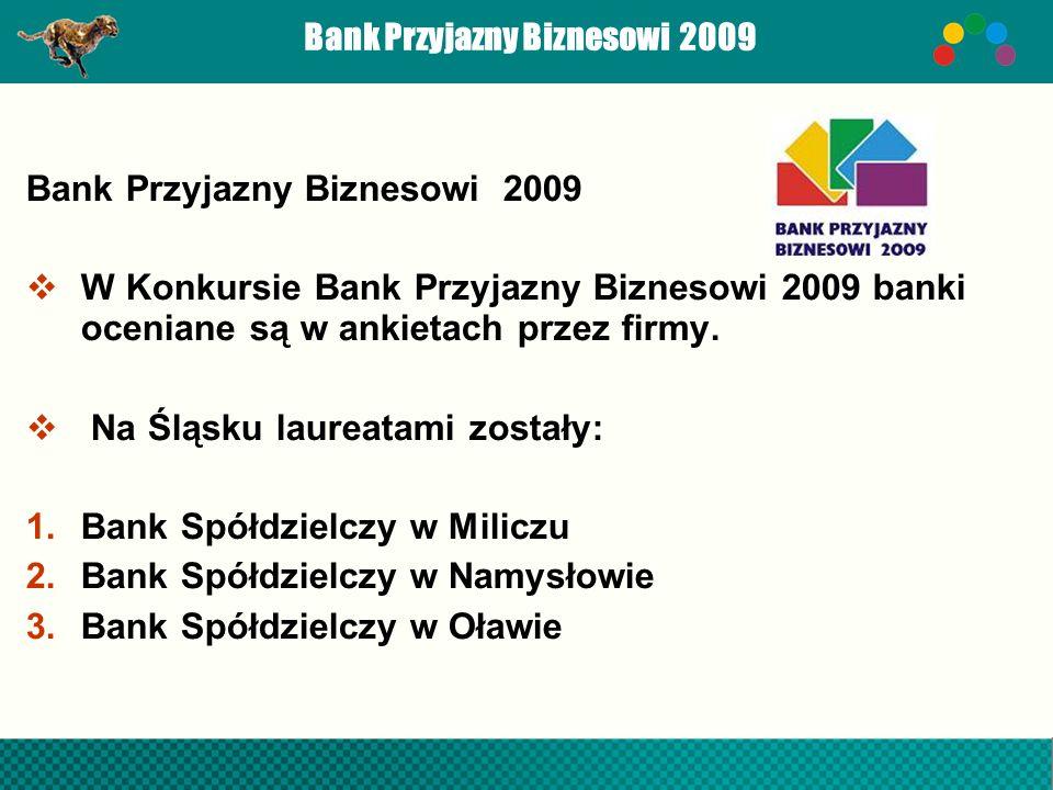 Bank Przyjazny Biznesowi 2009