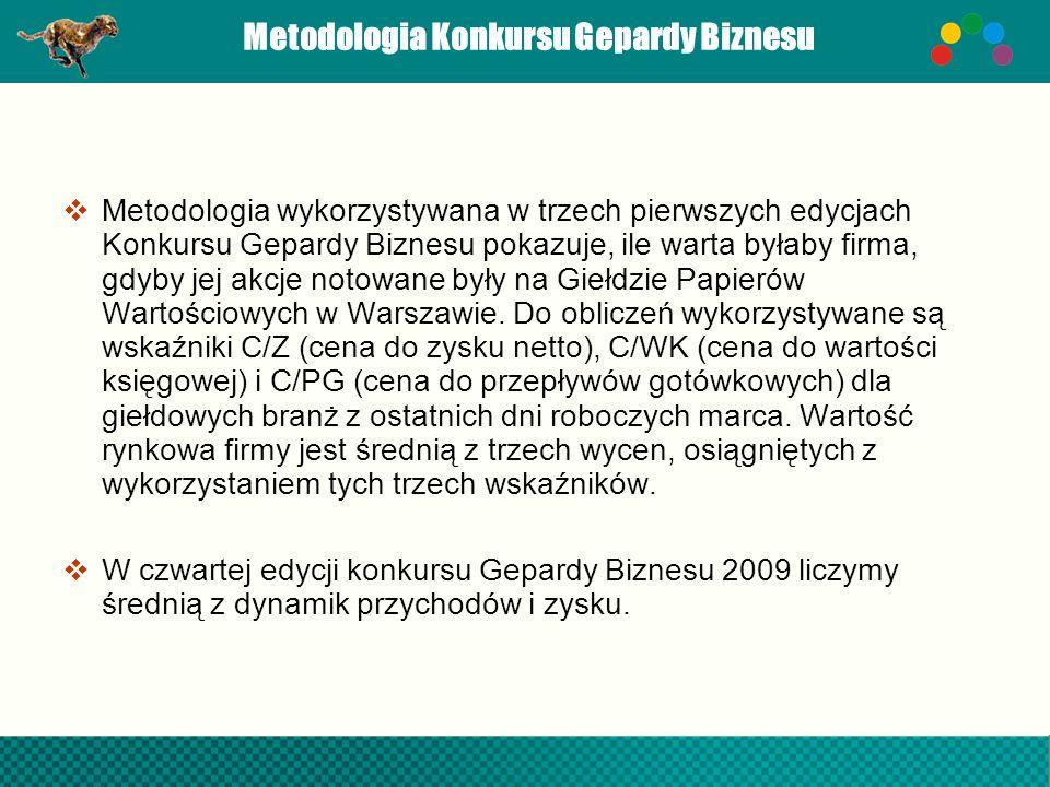Metodologia Konkursu Gepardy Biznesu