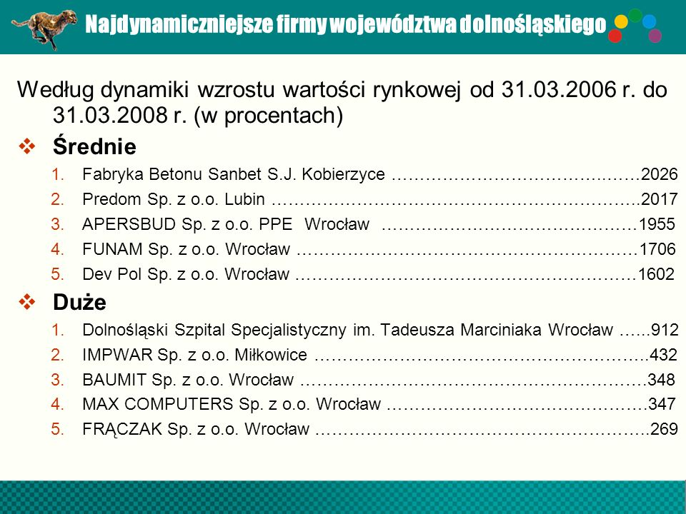 Najdynamiczniejsze firmy województwa dolnośląskiego