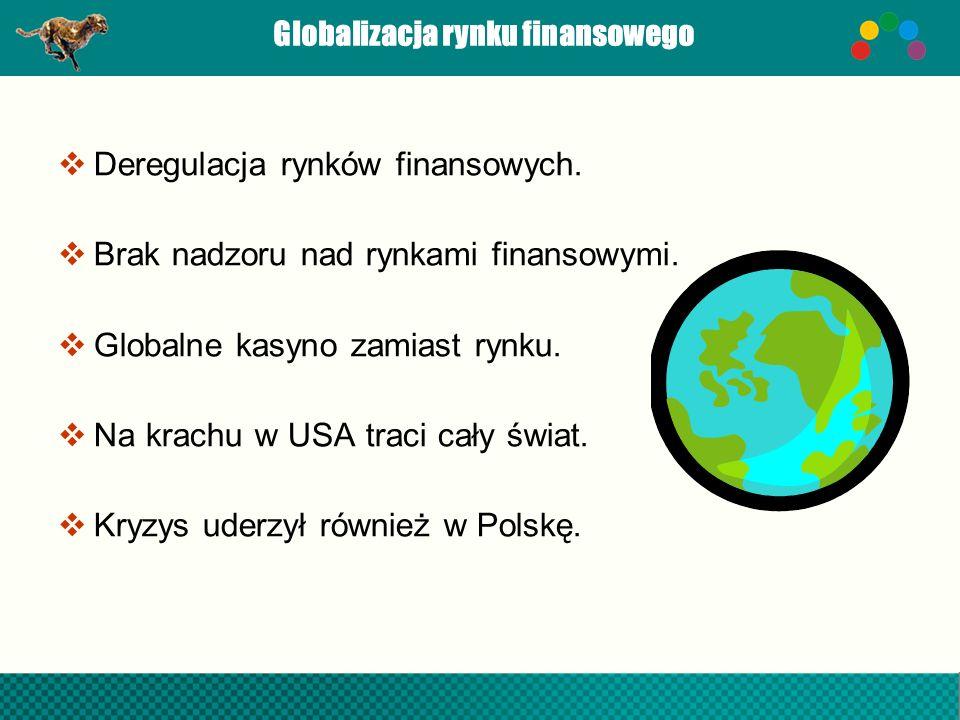 Globalizacja rynku finansowego