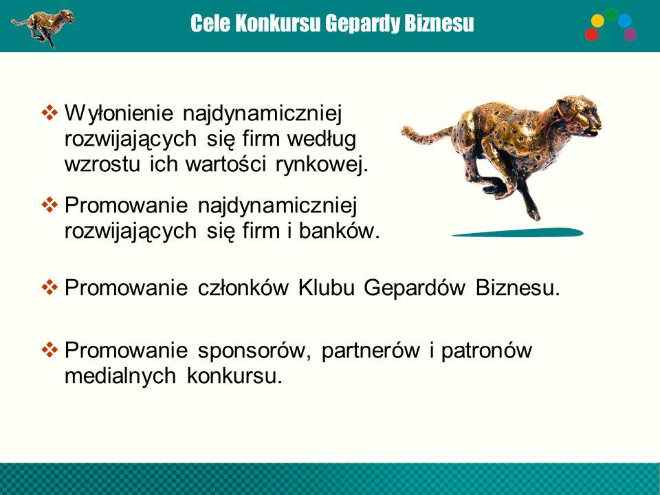Cele Konkursu Gepardy Biznesu