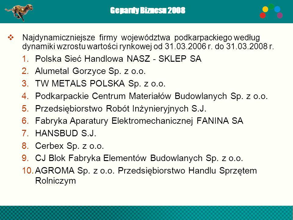 Polska Sieć Handlowa NASZ - SKLEP SA Alumetal Gorzyce Sp. z o.o.