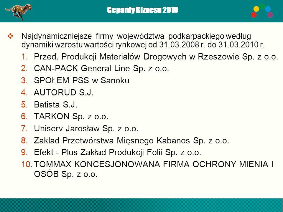 Przed. Produkcji Materiałów Drogowych w Rzeszowie Sp. z o.o.