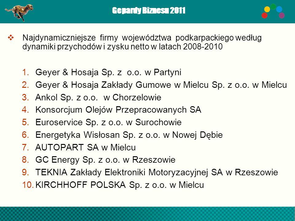 Geyer & Hosaja Sp. z o.o. w Partyni
