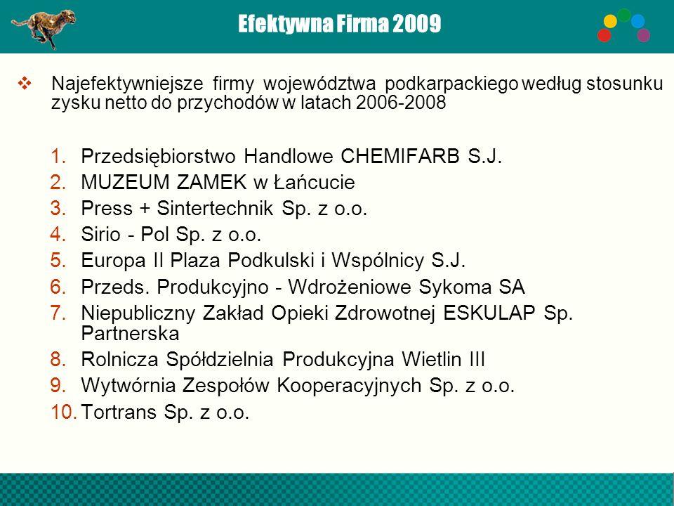 Efektywna Firma 2009 Przedsiębiorstwo Handlowe CHEMIFARB S.J.