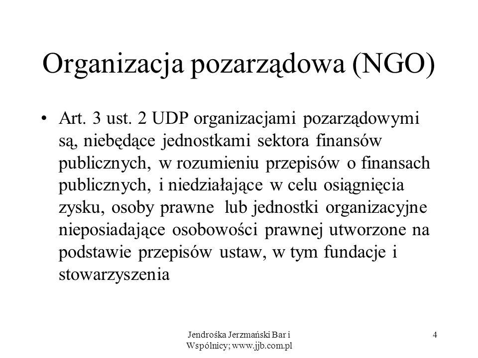 Organizacja pozarządowa (NGO)