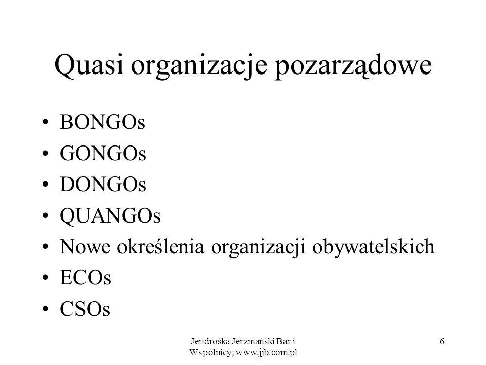 Quasi organizacje pozarządowe