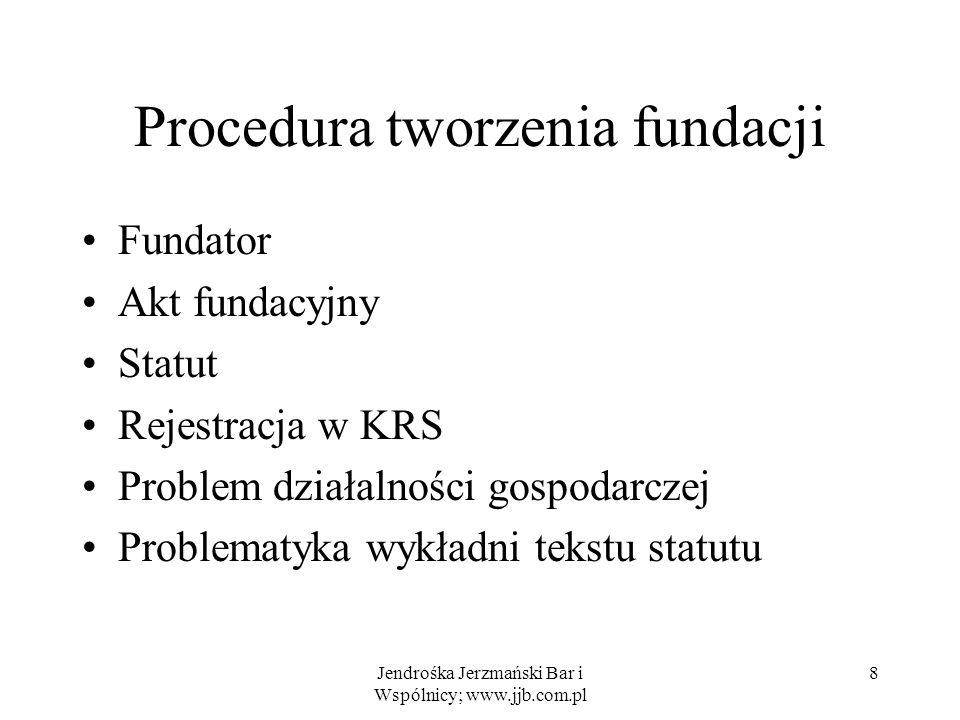 Procedura tworzenia fundacji