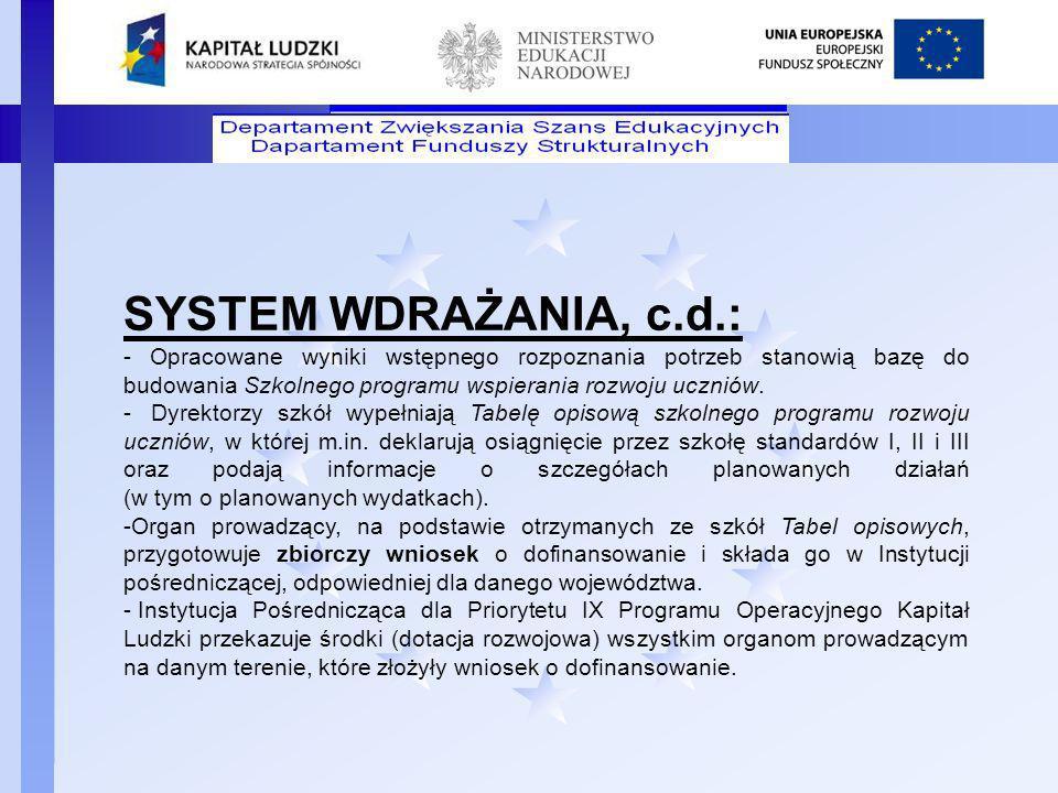 SYSTEM WDRAŻANIA, c.d.: - Opracowane wyniki wstępnego rozpoznania potrzeb stanowią bazę do budowania Szkolnego programu wspierania rozwoju uczniów.