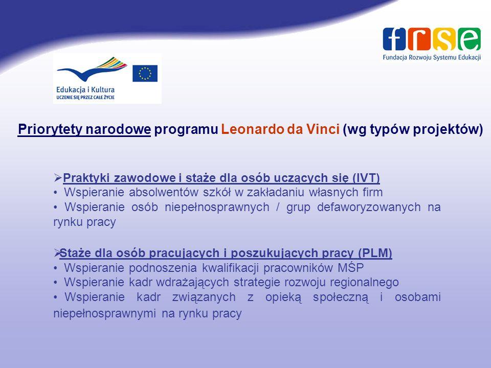 Priorytety narodowe programu Leonardo da Vinci (wg typów projektów)