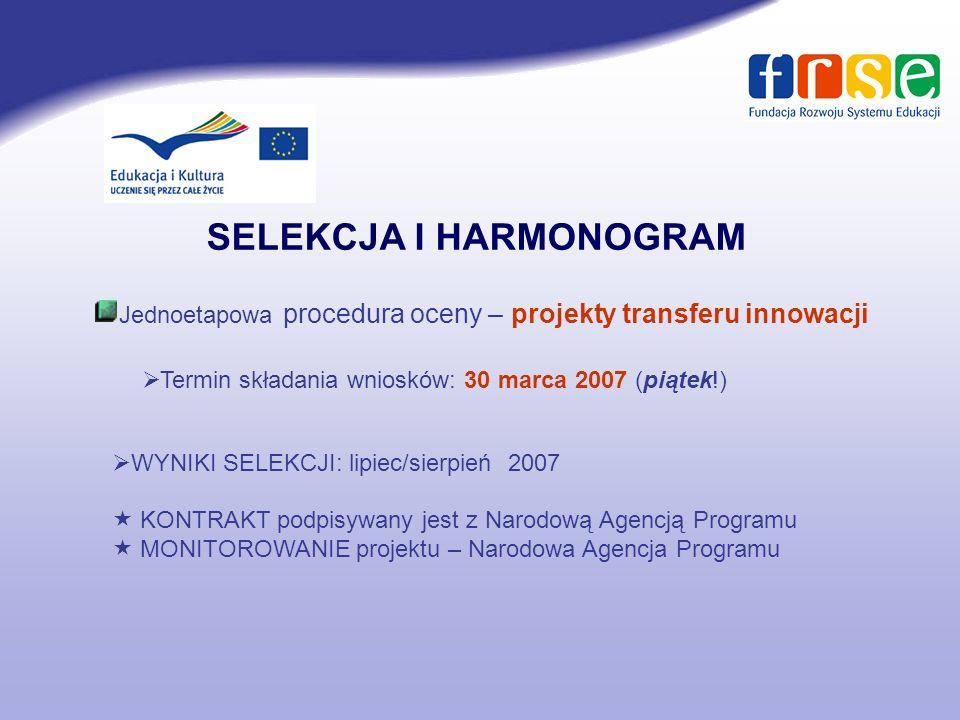SELEKCJA I HARMONOGRAM