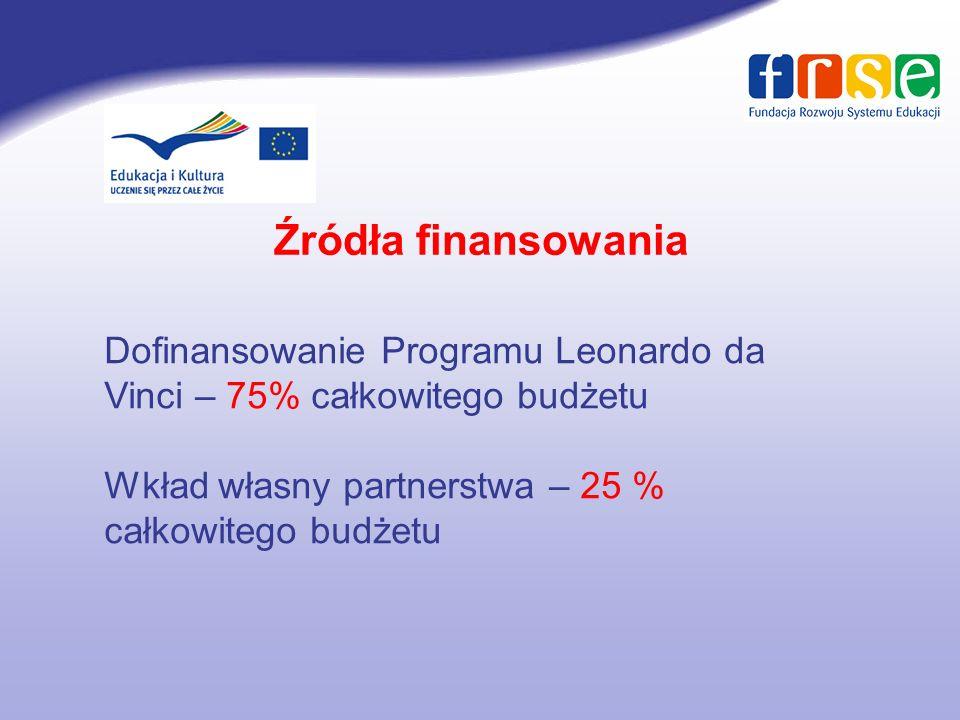 Źródła finansowania Dofinansowanie Programu Leonardo da Vinci – 75% całkowitego budżetu.
