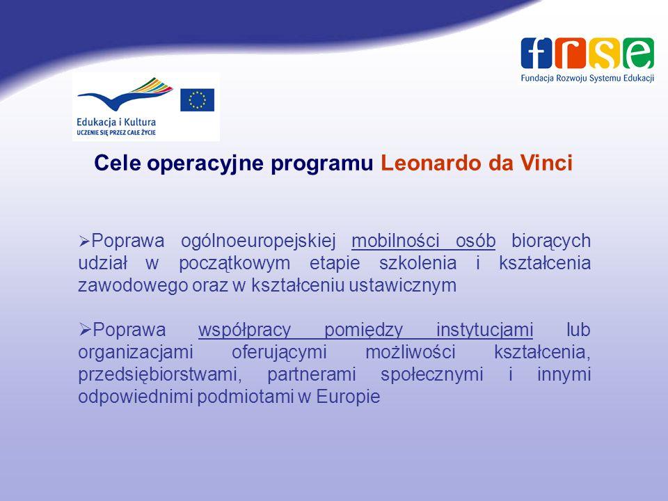 Cele operacyjne programu Leonardo da Vinci