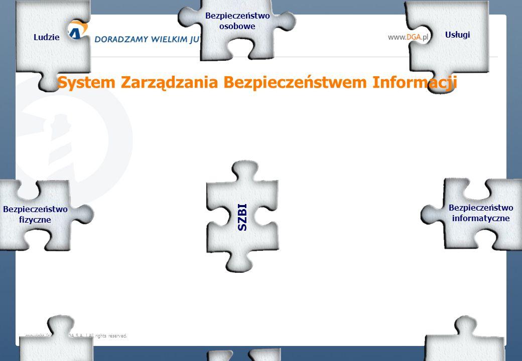 System Zarządzania Bezpieczeństwem Informacji