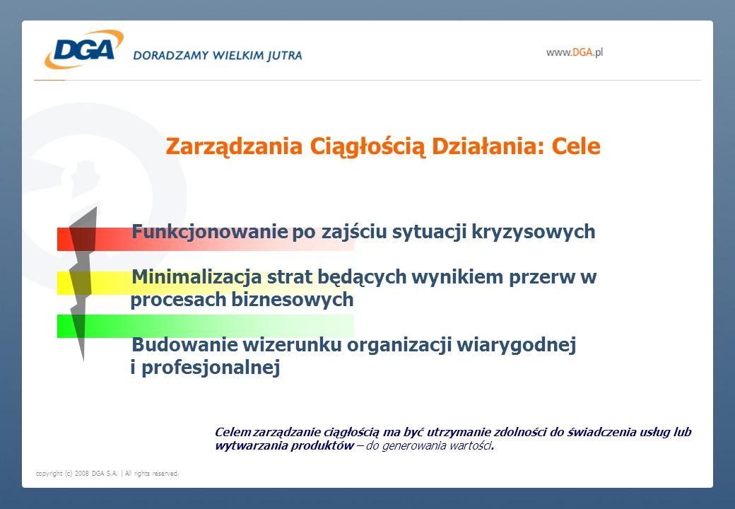 Zarządzania Ciągłością Działania: Cele