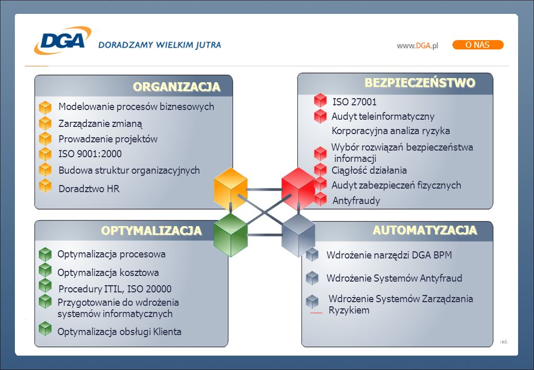 BEZPIECZEŃSTWO ORGANIZACJA OPTYMALIZACJA AUTOMATYZACJA ISO 27001