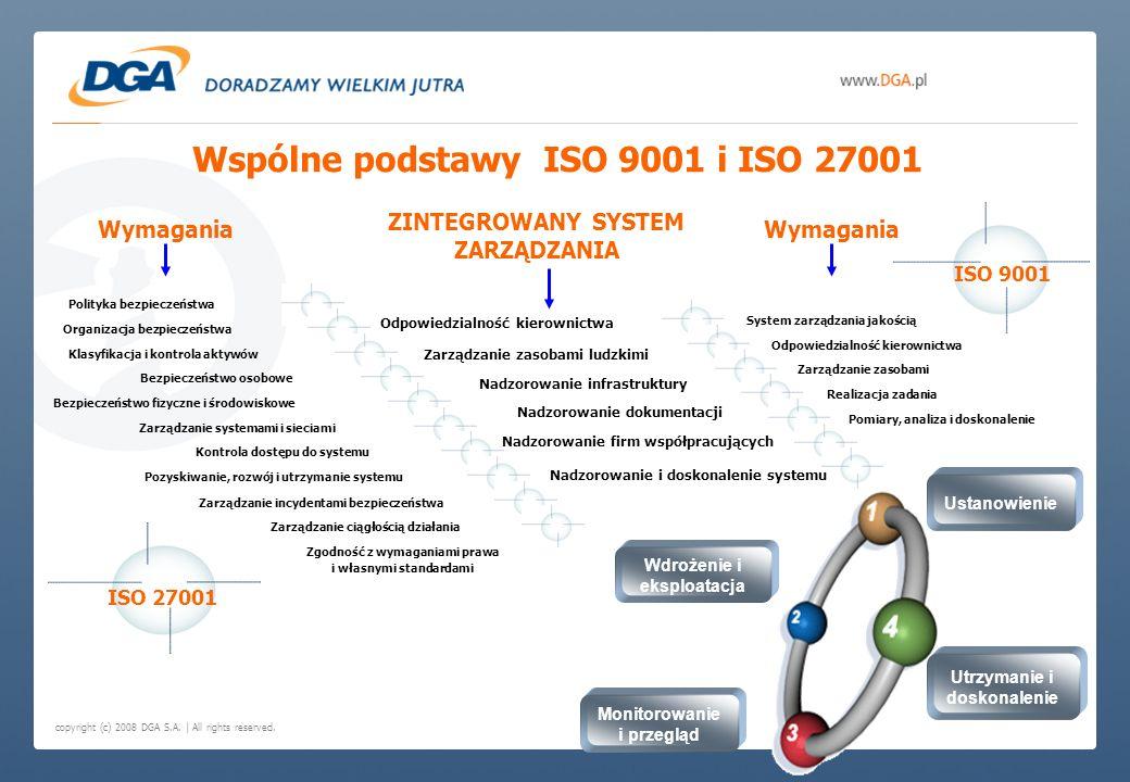 Wspólne podstawy ISO 9001 i ISO 27001