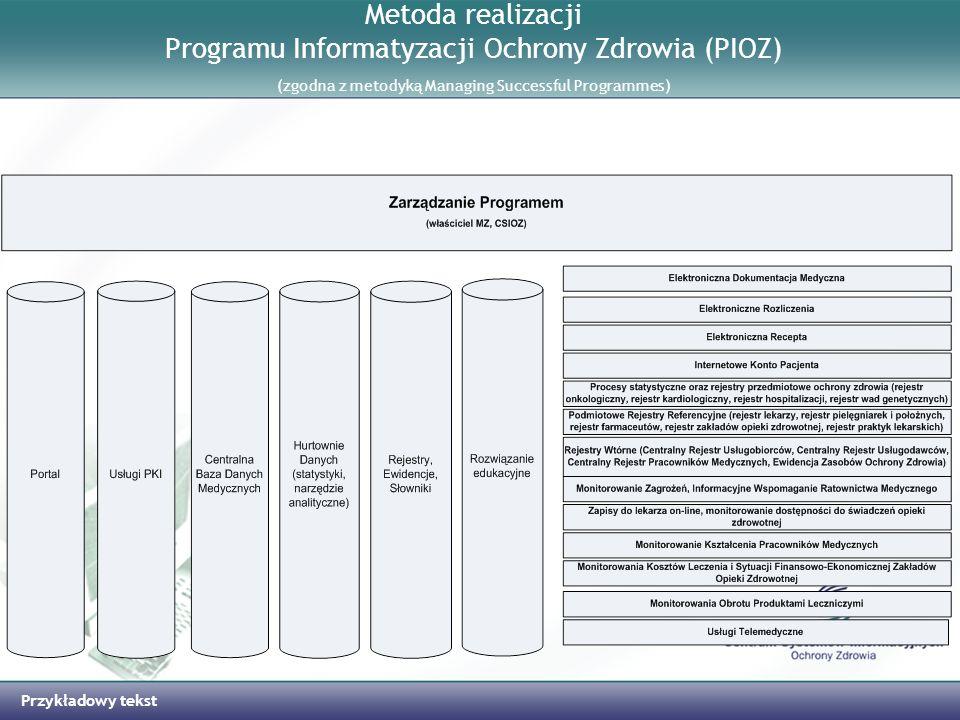 Metoda realizacji Programu Informatyzacji Ochrony Zdrowia (PIOZ) (zgodna z metodyką Managing Successful Programmes)