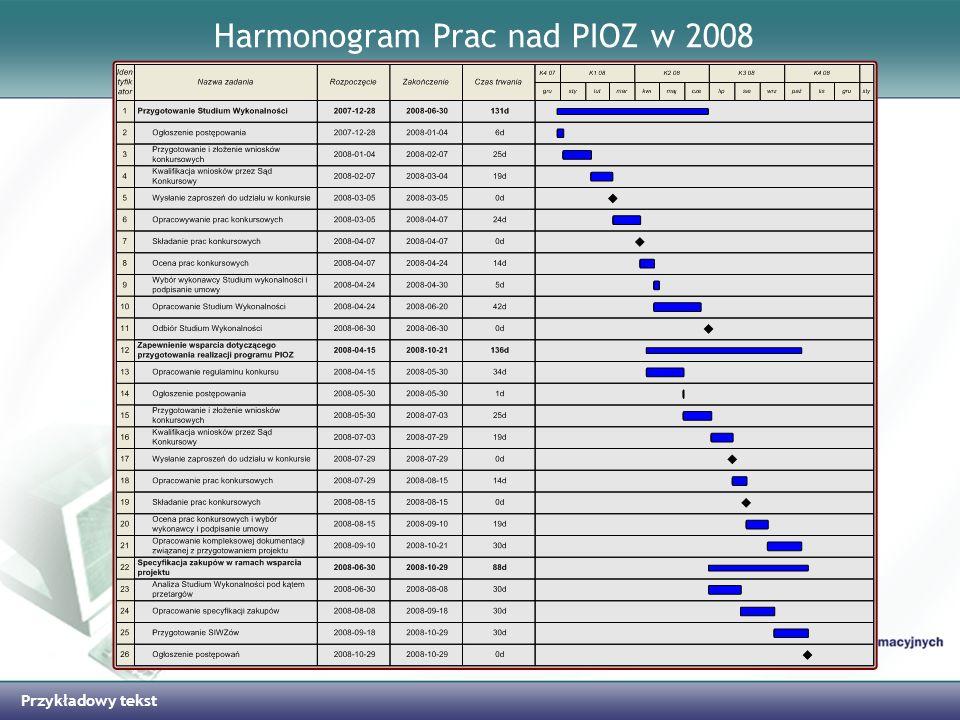 Harmonogram Prac nad PIOZ w 2008