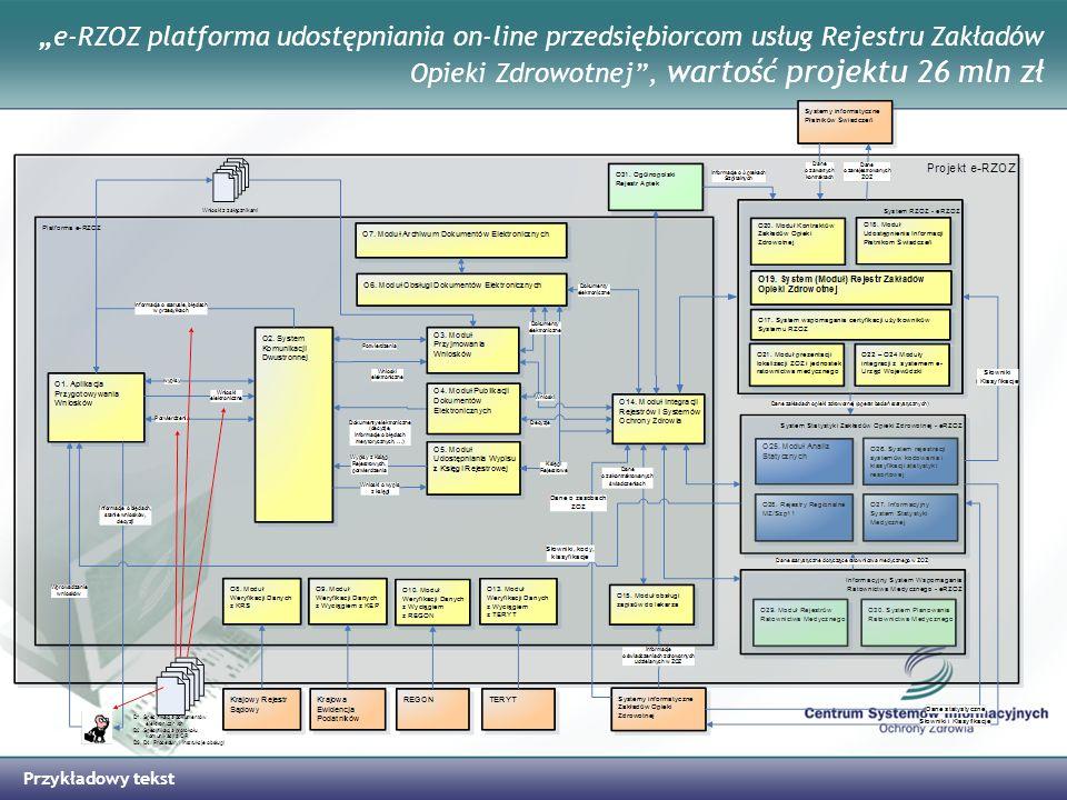 """""""e-RZOZ platforma udostępniania on-line przedsiębiorcom usług Rejestru Zakładów Opieki Zdrowotnej , wartość projektu 26 mln zł"""