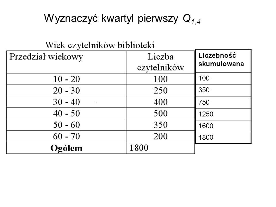 Wyznaczyć kwartyl pierwszy Q1,4