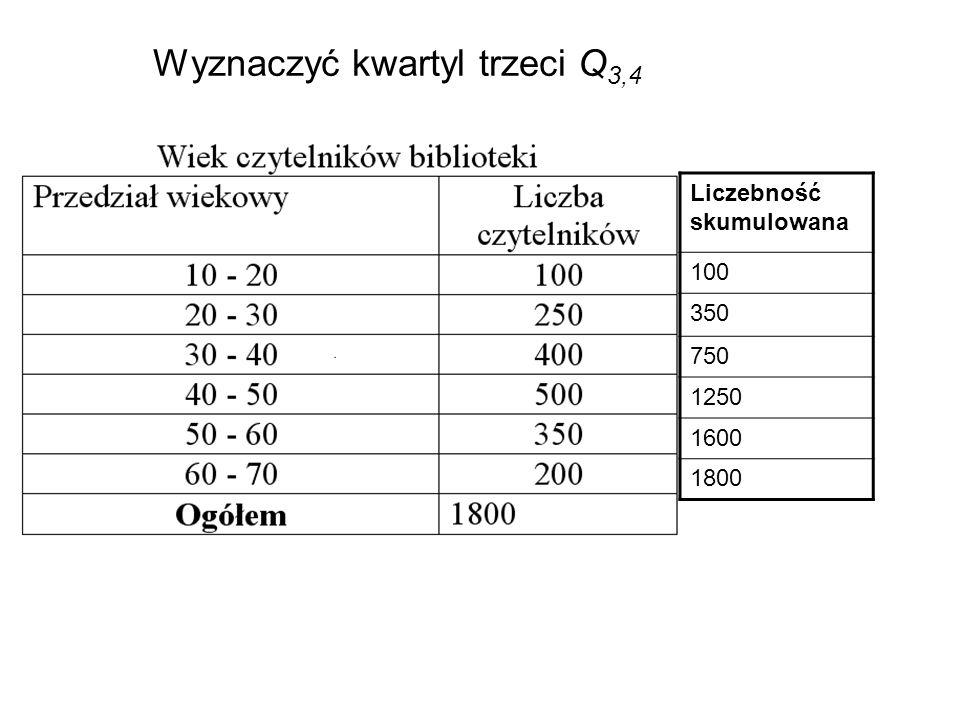 Wyznaczyć kwartyl trzeci Q3,4